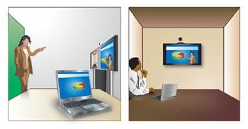 Polycom - People on Content Illustration